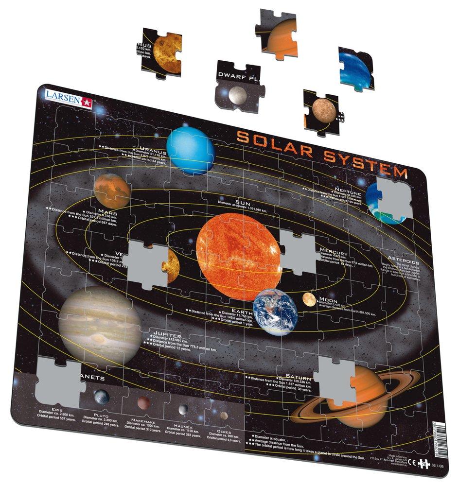 Astronómia, vesmír – slnečná sústava, planéty slnečnej sústavy obiehajúce okolo slnka – Náučné obrázkové puzzle