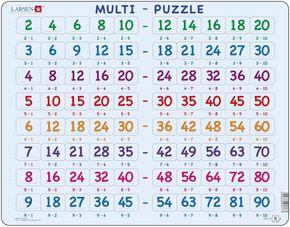 Matematika – Malá násobilka kompletná do 100, násobky čísel od 1 do 10 – Matematické puzzle