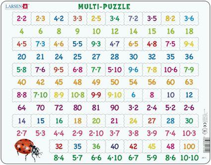 Matematika – Násobenie čísel od 1 do 100 – Matematické puzzle