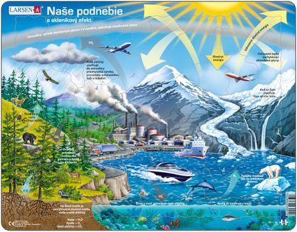Prírodopis – Ekológia, podnebie a skleníkový efekt – Náučné obrázkové puzzle