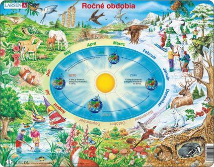 Zemepis – Štyri ročné obdobia, otáčanie zeme okolo slnka, striedanie ročných období – Náučné obrázkové puzzle