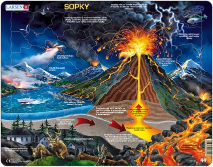 Zemepis – Sopka a výbuch sopky, sopečná erupcia – Náučné obrázkové puzzle